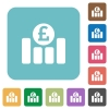 Flat Pound graph icons - Flat Pound graph icons on rounded square color backgrounds.