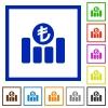 Turkish Lira graph framed flat icons - Set of color square framed turkish Lira graph flat icons