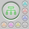 Connect push buttons - Connect color icons on sunk push buttons
