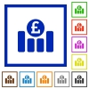 Pound graph flat framed icons - Pound graph flat color icons in square frames