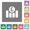 Pound financial graph square flat icons - Pound financial graph flat icons on simple color square backgrounds