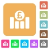 Pound financial graph rounded square flat icons - Pound financial graph flat icons on rounded square vivid color backgrounds.