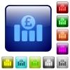 Pound financial graph color square buttons - Pound financial graph icons in rounded square color glossy button set