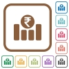 Indian Rupee financial graph simple icons - Indian Rupee financial graph simple icons in color rounded square frames on white background