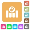 Ruble financial graph rounded square flat icons - Ruble financial graph flat icons on rounded square vivid color backgrounds.