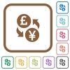 Pound Yen money exchange simple icons - Pound Yen money exchange simple icons in color rounded square frames on white background