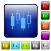 Candlestick chart color square buttons - Candlestick chart icons in rounded square color glossy button set