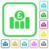 Pound financial graph vivid colored flat icons - Pound financial graph vivid colored flat icons in curved borders on white background