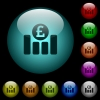 Pound financial graph icons in color illuminated glass buttons - Pound financial graph icons in color illuminated spherical glass buttons on black background. Can be used to black or dark templates