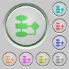Flowchart push buttons - Flowchart color icons on sunk push buttons
