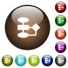 Flowchart color glass buttons - Flowchart white icons on round color glass buttons