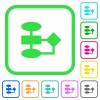 Flowchart vivid colored flat icons - Flowchart vivid colored flat icons in curved borders on white background