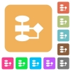 Flowchart rounded square flat icons - Flowchart flat icons on rounded square vivid color backgrounds.