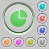 Pie chart color icons on sunk push buttons - Pie chart push buttons