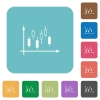 Candlestick graph with axes rounded square flat icons - Candlestick graph with axes white flat icons on color rounded square backgrounds