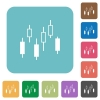 Candlestick chart rounded square flat icons - Candlestick chart white flat icons on color rounded square backgrounds