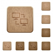 Data syncronization on rounded square carved wooden button styles - Data syncronization wooden buttons